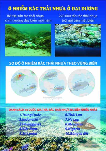 Ô nhiễm rác thải nhựa ở đại dương